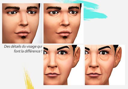 Détails visage Sims 4
