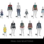 Les résultats du troisième tour des votes sur le kit Travaux Manuels